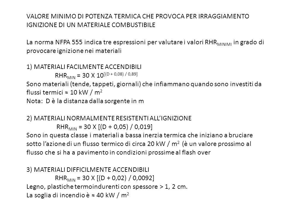 VALORE MINIMO DI POTENZA TERMICA CHE PROVOCA PER IRRAGGIAMENTO IGNIZIONE DI UN MATERIALE COMBUSTIBILE La norma NFPA 555 indica tre espressioni per valutare i valori RHRMINIMI in grado di provocare ignizione nei materiali 1) MATERIALI FACILMENTE ACCENDIBILI RHRMIN = 30 X 10[(D + 0,08) / 0,89] Sono materiali (tende, tappeti, giornali) che infiammano quando sono investiti da flussi termici ≈ 10 kW / m2 Nota: D è la distanza dalla sorgente in m 2) MATERIALI NORMALMENTE RESISTENTI ALL'IGNIZIONE RHRMIN = 30 X [(D + 0,05) / 0,019] Sono in questa classe i materiali a bassa inerzia termica che iniziano a bruciare sotto l'azione di un flusso termico di circa 20 kW / m2 (è un valore prossimo al flusso che si ha a pavimento in condizioni prossime al flash over 3) MATERIALI DIFFICILMENTE ACCENDIBILI RHRMIN = 30 X [(D + 0,02) / 0,0092] Legno, plastiche termoindurenti con spessore > 1, 2 cm. La soglia di incendio è ≈ 40 kW / m2